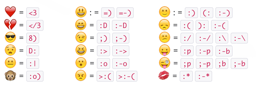 emoticon-emoji-conversions.png