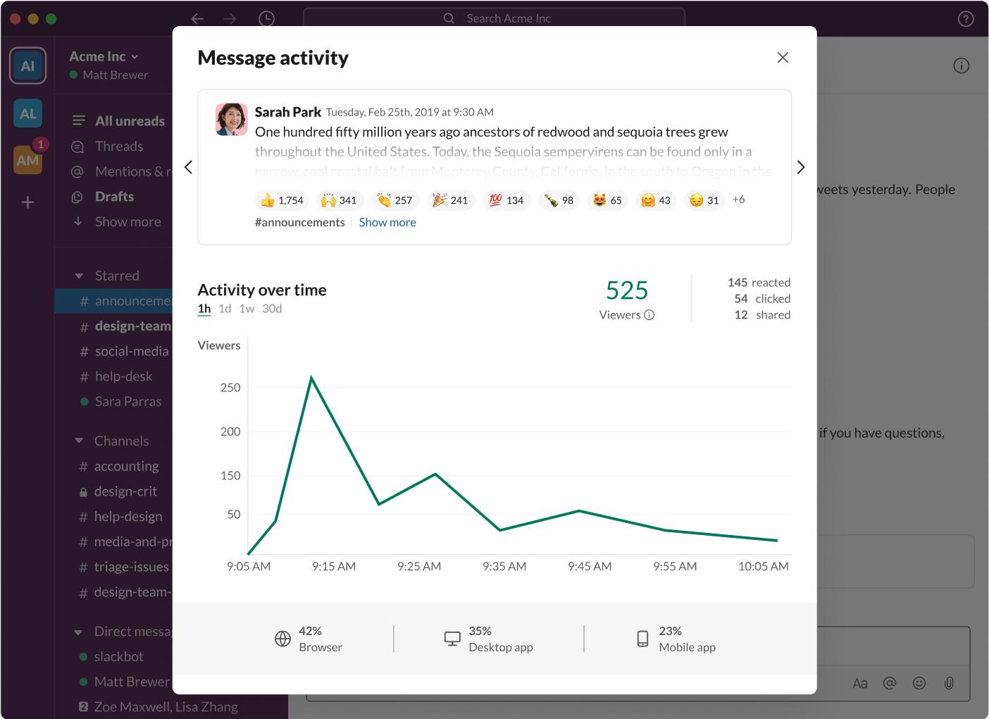 Daten zur Nachrichtenaktivität mit einer grafischen Darstellung der Aktivität im Zeitverlauf